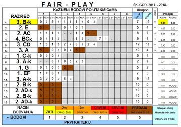 1. - Fary-play_resize