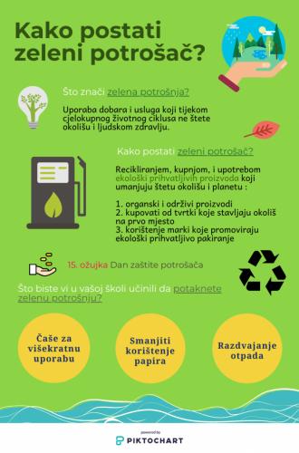 Zeleni-potrosac-5