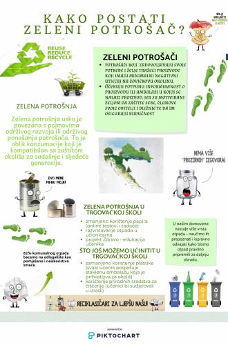 Zeleni-potrosac-7