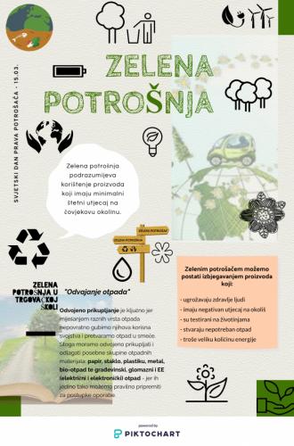Zeleni-potrosac-8