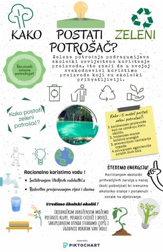 Zeleni-potrosac-9
